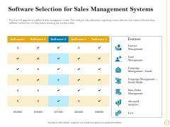 Sales Optimization Best Practices To Close More Deals Software Selection For Sales Management Systems Demonstration PDF