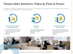 Sales Optimization Best Practices To Close More Deals Various Sales Initiatives Taken By Firm In Future Pictures PDF