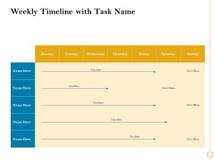 Sales Optimization Best Practices To Close More Deals Weekly Timeline With Task Name Graphics PDF