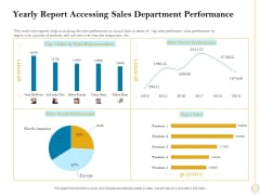 Sales Optimization Best Practices To Close More Deals Yearly Report Accessing Sales Department Performance Download PDF