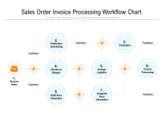 Sales Order Invoice Processing Workflow Chart Ppt PowerPoint Presentation File Graphic Images PDF