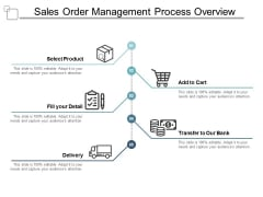 Sales Order Management Process Overview Ppt PowerPoint Presentation Pictures Styles