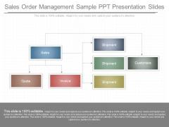 Sales Order Management Sample Ppt Presentation Slides