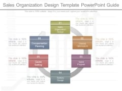 Sales Organization Design Template Powerpoint Guide
