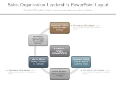 Sales Organization Leadership Powerpoint Layout