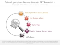Sales Organizations Become Obsolete Ppt Presentation