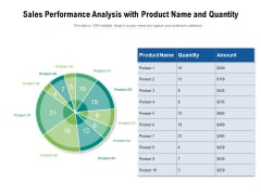 Sales Performance Analysis With Product Name And Quantity Ppt PowerPoint Presentation Gallery Inspiration PDF