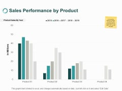 Sales Performance By Product Four Years Ppt PowerPoint Presentation Ideas Samples