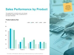 Sales Performance By Product Ppt PowerPoint Presentation Slides Background Image