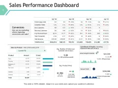 Sales Performance Dashboard Marketing Ppt PowerPoint Presentation Slides Graphics Design