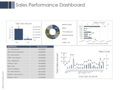 Sales Performance Dashboard Ppt PowerPoint Presentation Example 2015