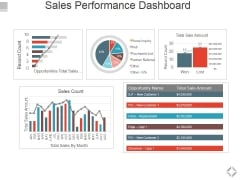 Sales Performance Dashboard Ppt PowerPoint Presentation File Graphics Pictures