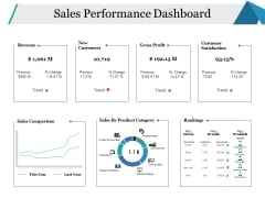 Sales Performance Dashboard Ppt PowerPoint Presentation Gallery Background