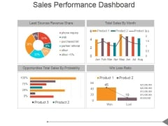 Sales Performance Dashboard Ppt PowerPoint Presentation Good