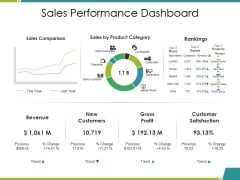 Sales Performance Dashboard Ppt PowerPoint Presentation Infographics Mockup