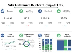 Sales Performance Dashboard Ppt PowerPoint Presentation Professional Icons