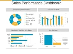 Sales Performance Dashboard Ppt PowerPoint Presentation Show