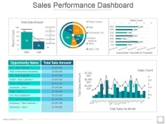 Sales Performance Dashboard Ppt PowerPoint Presentation Styles Images