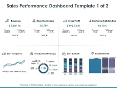 Sales Performance Dashboard Template 1 Ppt PowerPoint Presentation Infographic Template Maker