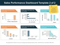 Sales Performance Dashboard Template 2 Of 2 Ppt PowerPoint Presentation Infographics Design Inspiration