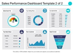 Sales Performance Dashboard Template Ppt PowerPoint Presentation Professional Elements
