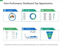 Sales Performance Dashboard Top Opportunities Ppt PowerPoint Presentation Layouts Template