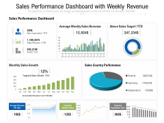 Sales Performance Dashboard With Weekly Revenue Ppt PowerPoint Presentation File Pictures PDF