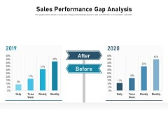 Sales Performance Gap Analysis Ppt PowerPoint Presentation Inspiration Layout