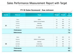 Sales Performance Measurement Report With Target Ppt PowerPoint Presentation Icon Graphics Design PDF
