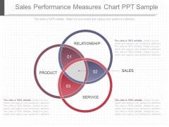 Sales Performance Measures Chart Ppt Sample