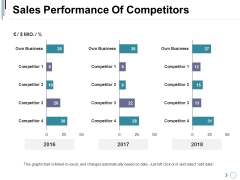 Sales Performance Of Competitors Ppt PowerPoint Presentation Inspiration Slideshow