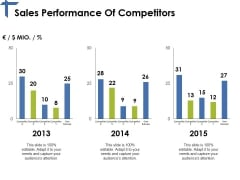 Sales Performance Of Competitors Ppt PowerPoint Presentation Layouts Elements