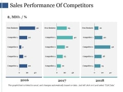 Sales Performance Of Competitors Ppt PowerPoint Presentation Outline Example Topics