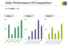 Sales Performance Of Competitors Ppt PowerPoint Presentation Pictures Gallery