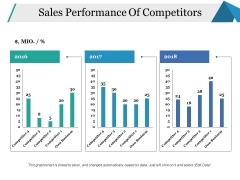Sales Performance Of Competitors Ppt PowerPoint Presentation Portfolio Sample