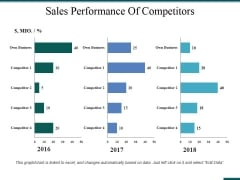 Sales Performance Of Competitors Ppt PowerPoint Presentation Portfolio Summary