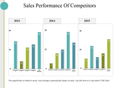 Sales Performance Of Competitors Ppt PowerPoint Presentation Show Graphics Download