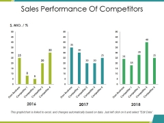 Sales Performance Of Competitors Ppt PowerPoint Presentation Show Icon
