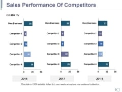 Sales Performance Of Competitors Ppt PowerPoint Presentation Summary Grid