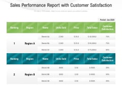 Sales Performance Report With Customer Satisfaction Ppt PowerPoint Presentation Infographic Template Graphics PDF