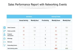 Sales Performance Report With Networking Events Ppt PowerPoint Presentation Ideas Tips PDF