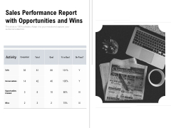 Sales Performance Report With Opportunities And Wins Ppt PowerPoint Presentation Portfolio Slides