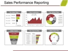 Sales Performance Reporting Ppt PowerPoint Presentation Gallery Introduction