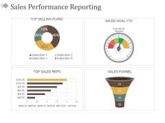 Sales Performance Reporting Ppt PowerPoint Presentation Ideas Aids