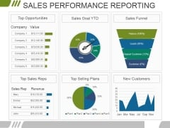 Sales Performance Reporting Ppt PowerPoint Presentation Ideas Pictures