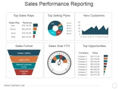 Sales Performance Reporting Ppt PowerPoint Presentation Layouts Inspiration