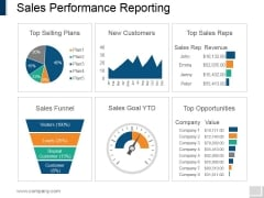 Sales Performance Reporting Ppt PowerPoint Presentation Model Summary