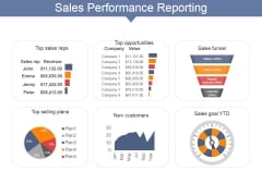 Sales Performance Reporting Ppt PowerPoint Presentation Portfolio Outline