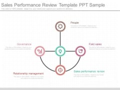 Sales Performance Review Template Ppt Sample