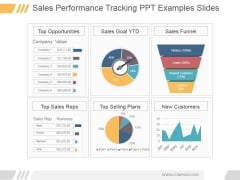 Sales Performance Tracking Ppt PowerPoint Presentation Deck